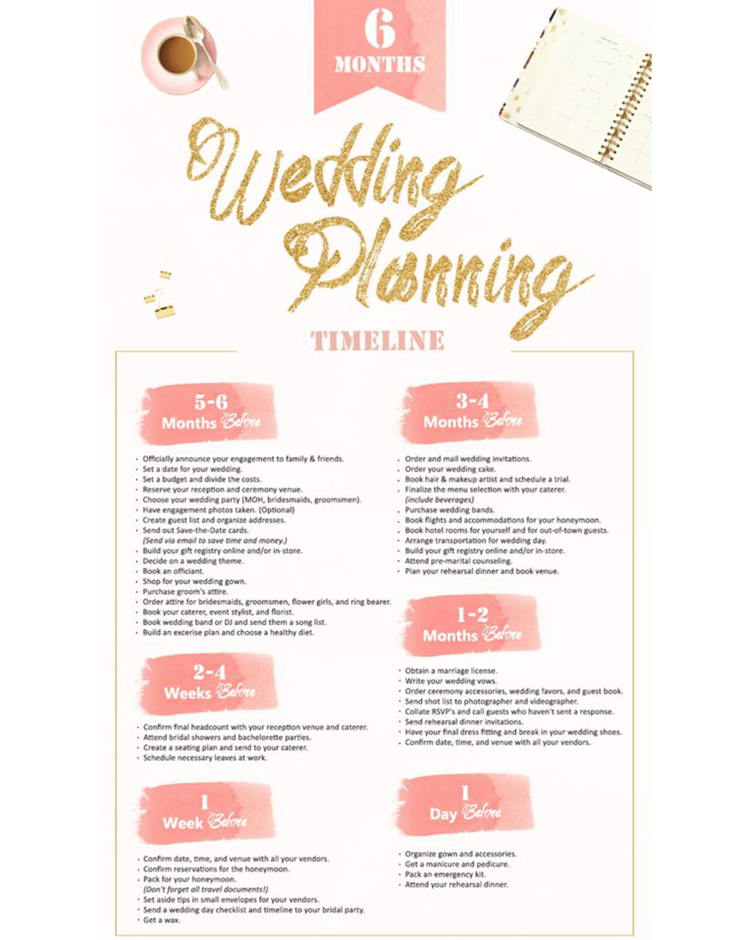 wedding-timeline1